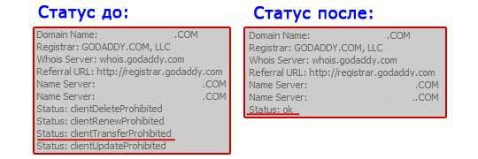 Проверка статуса домена по whois