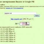 История тиц. Сервис gogolev.net
